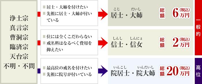 ページ 2_001